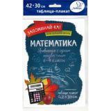 Запоминай-ка! Таблица-плакат. Математика. Уравнения с одним неизвестным (для средней школы) (двусторонний, 42*30см, в пакете с европодвесом), (Литера, 2016), Л, c.1