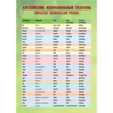 Английские неправильные глаголы (плакат)  (карт), (АСТ, 2016), Л, c.2