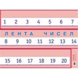 Плакат Лента чисел (44*58,7см) (248834), (Айрис-пресс, 2021), Л, c.1