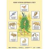 Плакат Кому нужны деревья в лесу (А1) (506383), (Мозаика-Синтез, 2018), К, c.1